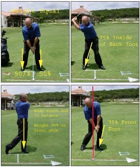 keys to good golf swing are balance and rhythm the keys to being longer off the