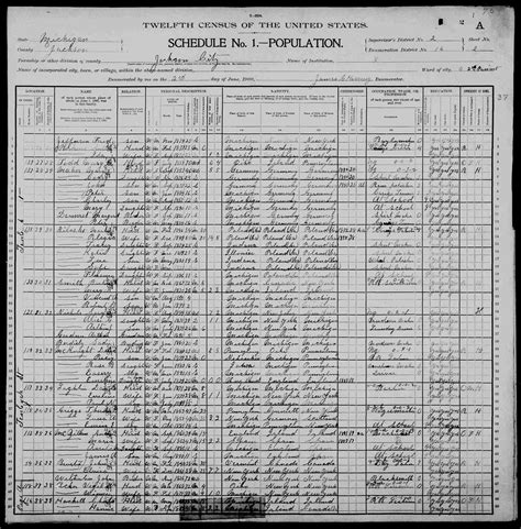 Lansing Michigan Birth Records Genealogy Data Page 17 Notes Pages