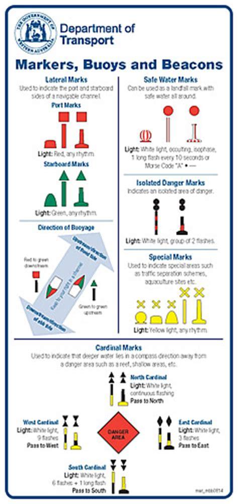 boat navigation lights south australia navigation markers and buoys