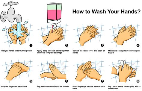 what water do you wash colors in hygiene 101 wash your purelyb healthy lifestyle