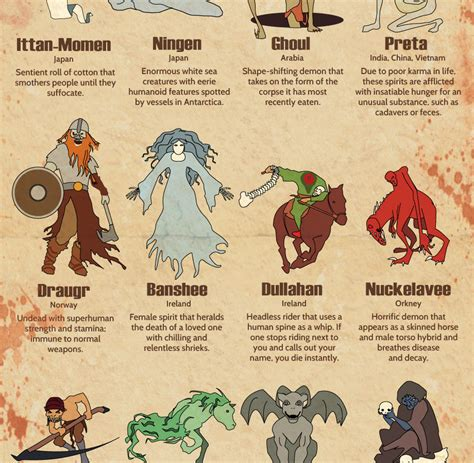 mythical monsters names the 45 most disturbing mythical creatures from around the