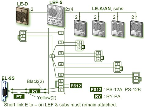 lef 3l manual wiring diagrams wiring diagram