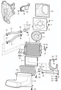 buy porsche boxster 986 987 981 water coolant hoses design 911