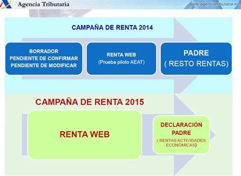 cita para hacienda por internet 2016 www agenciatributaria es cita previa por internet 2016