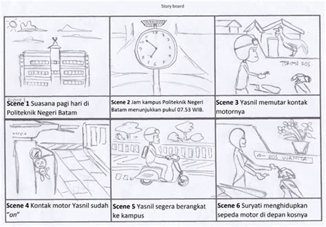 Cara Membuat Storyboard Animasi Sederhana   perbandiangan storyboard yang digunakan untuk game dengan