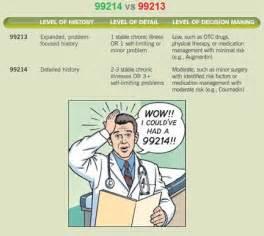 cpt code 99214 99213 e m coding established office patient