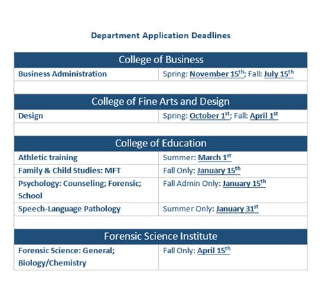Oklahoma State Mba Admission Requirements by Uco International Student Information