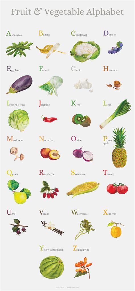fruit 4 letters fruit letters alphabet foto 2017