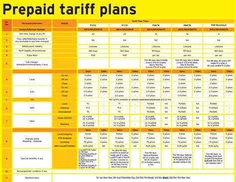 Idea Online Recharge Prepaid Recharge Tariff Section 28