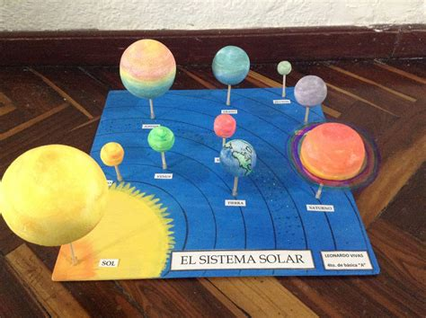 sistema arte maquetas y arte sistema solar