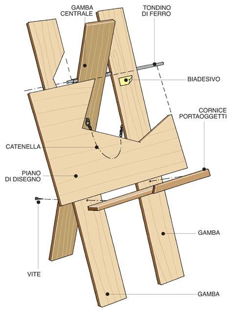 come costruire una cornice come costruire una cornice per quadri excellent guarda il