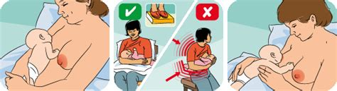 comfortable nursing positions breastfeeding positions guide in pictures raising