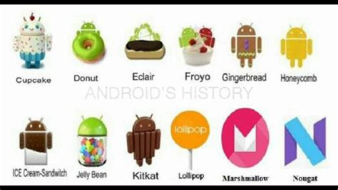 Play Store Version History Android Versions History 2008 2016 Updated