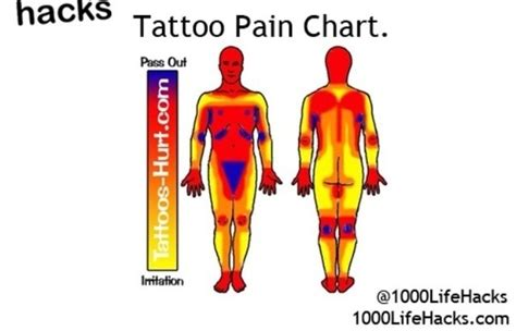 how to get tattoos off how is it to get a i certain areas of