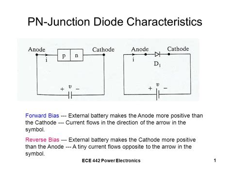 pn junction forward and biasing pn junction diode characteristics ppt