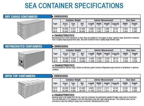 dimensioni interne container 20 piedi shipping container dimensions search container