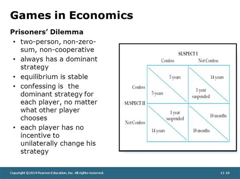 theory in economics chapter 11 theory and asymmetric information ppt
