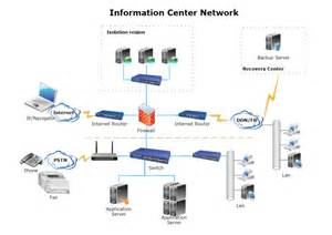 advanced home network design complete network diagram guide