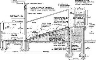 Osha Requirements For Handrails Loading Ramp Sideview
