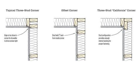 Exterior Wall Corner Framing Detail