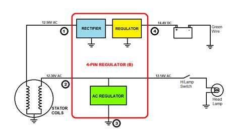 understanding motorcycle voltage regulator wiring
