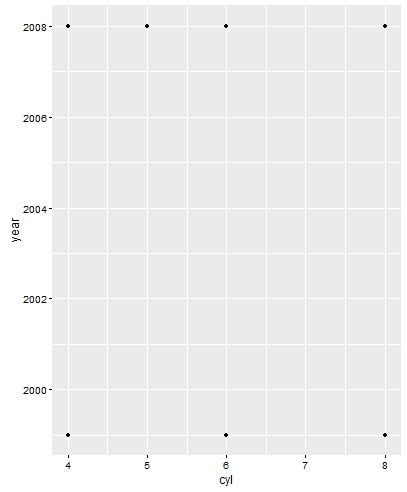 ggplot2 theme bw font size r ggtern disables some themes from ggplot2 stack overflow