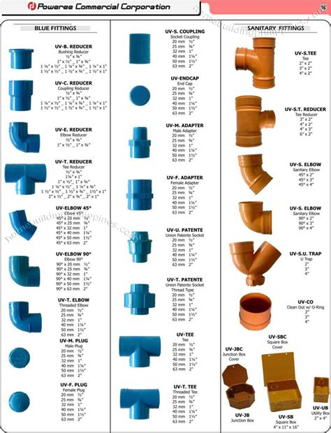 pvc plumbing sanitary fittings piping philippines