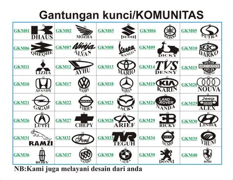 Gelang Plat Custom Nama monel shop