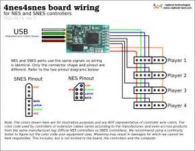 n64 controller serial protocol priorityyard