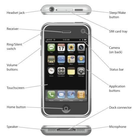 imagenes de iphone 8gb iphone iphone world tu blog de iphone e ipod touch