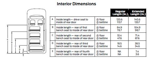 interior dimensions gresham ford your oregon ford dealership 2012