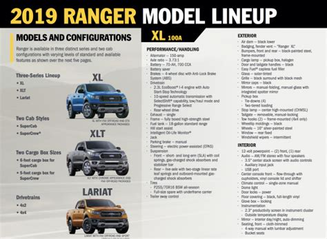 ford ranger owners manual reference guide packaging guide published news  fast