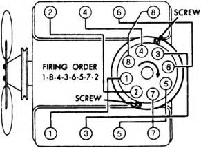 Firing Order Small Block Chevrolet Sbc 350 Firing Order Diagram