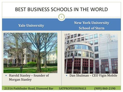 Top Mba Colleges In World by Ppt Best Business Schools In The World Powerpoint