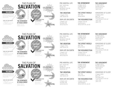 printable quiz on salvation 1000 images about church on pinterest fhe lessons