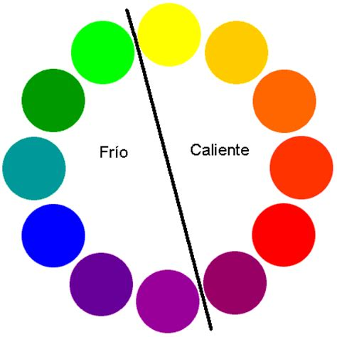 pick colors los 7 contrastes del color