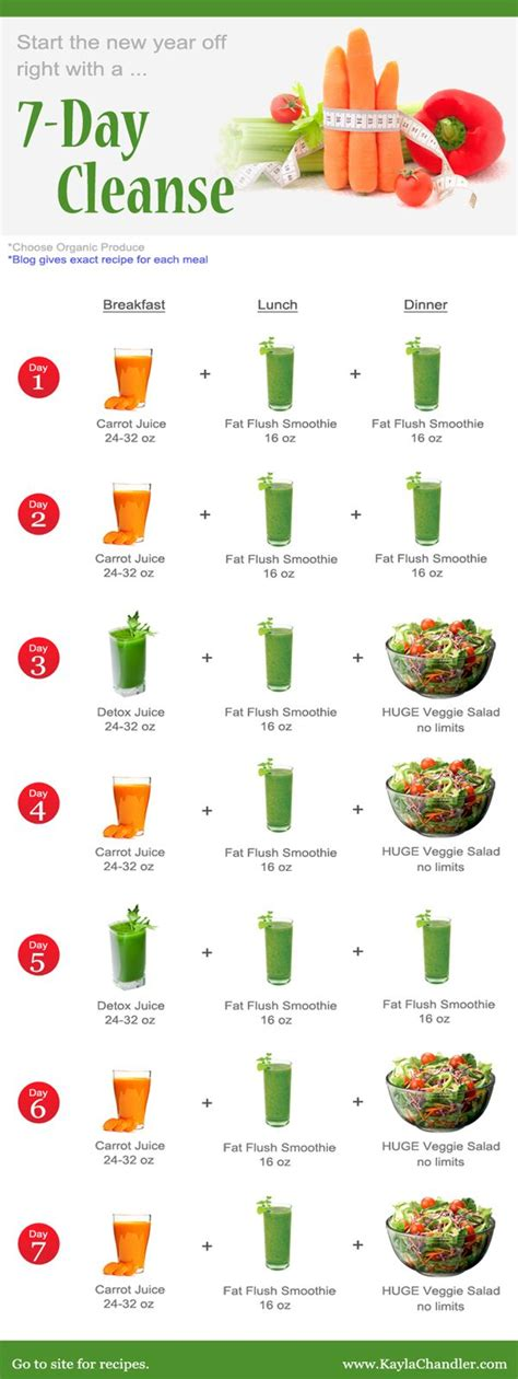Foundation 7 Day Detox Diet by My Exclusive 7 Day Detox Cleanse For Detox And Weight