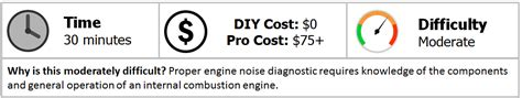 ford mustang     engine noise diagnostic guide mustangforums