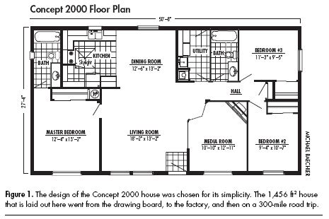 sip panel home plans sip floor plans 171 floor plans