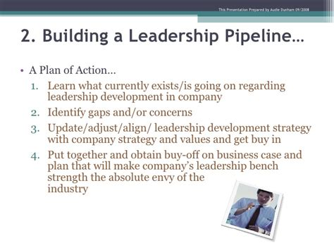 Difference Between Mba And Masters In Organizational Leadership by Vp Leadership And Organizational Development