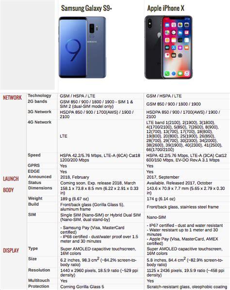 galaxy s9 plus vs iphone x price specs comparison