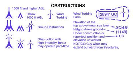 sectional chart symbols new symbol for wind turbines on faa charts bruceair llc