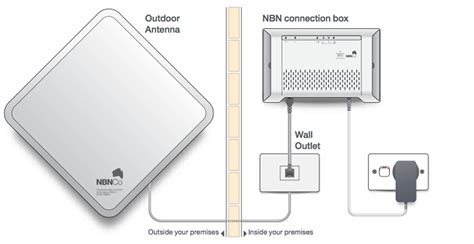 connecting to the nbn myhelp