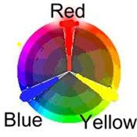 a color wheel lesson with color schemes combinations and ittens idea