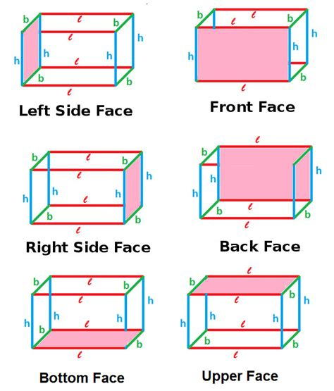 total surface area of cuboid at algebra den