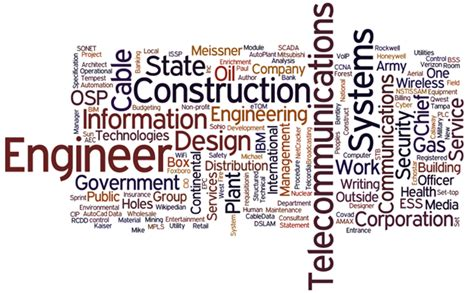 Suitable Mba Branch For Mechanical Engineer by Can U List Some Engineering Branches Suitable For A