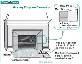 fireplace hearth extension structure tech home