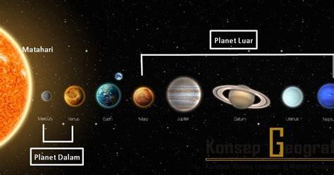 termasuk planet luar lengkap penjelasan masing masing
