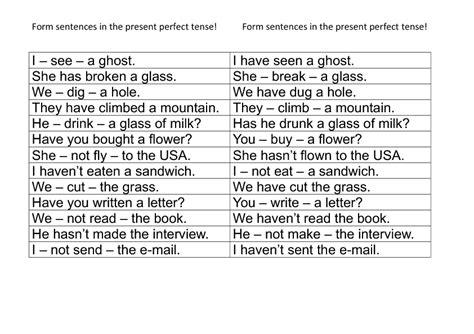 present perfect tense sentence pattern tandem present perfect tense