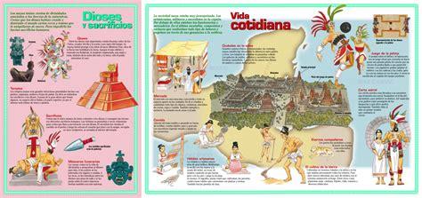 imagenes sobre mayas infograf 237 a con las caracter 237 sticas de la cultura maya